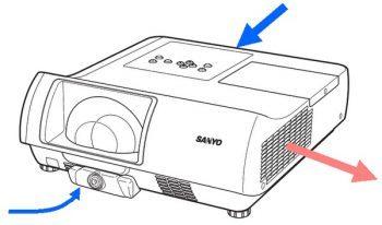Sanyo Plc Wl2503 Beamer Luftstrom