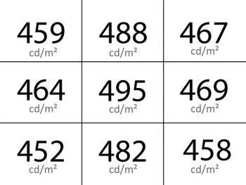 Asus Memo Pad 7 Tablet Displayhelligkeit