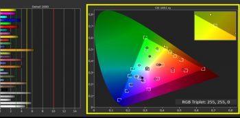 Asus Memo Pad 7 Tablet Farbgenauigkeit Google Nexus7