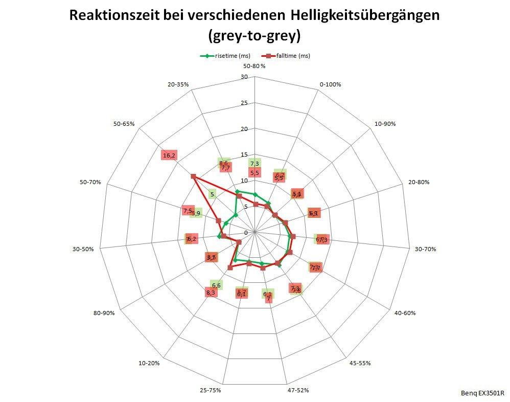 Ziemlich Einfaches Sonnensystemdiagramm Fotos - Der Schaltplan ...