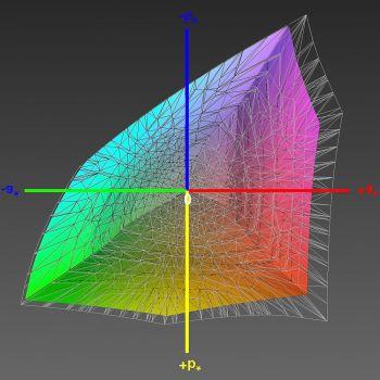 Abdeckung des Adobe-RGB-Farbraums, 3D-Schnitt 1