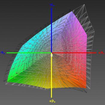 Abdeckung des ECI-RGB-v2-Farbraums, 3D-Schnitt 1