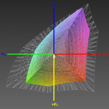 Abdeckung des sRGB-Farbraums, 3D-Schnitt 1
