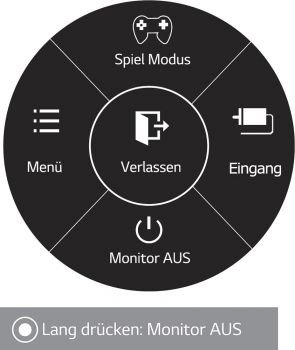 OSD: Navigationsinfo (Screenshot Handbuch LG)
