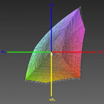 Abdeckung des sRGB-Farbraums, 3D-Schnitt 1, sRGB-Preset