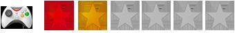 Wertung Anwendungsbereich Gaming 2 Sterne