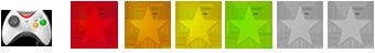 Wertung Anwendungsbereich Gaming 4 Sterne