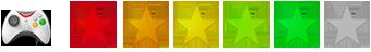 Wertung Anwendungsbereich Gaming 5 Sterne