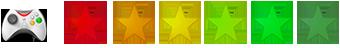 Wertung Anwendungsbereich Gaming 6 Sterne